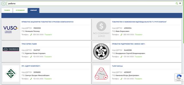 інформація про компанії на salesbook та пошук по ключовому слову
